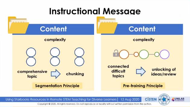 instructional message content