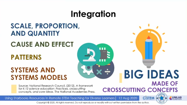 Integration in STEM Teaching