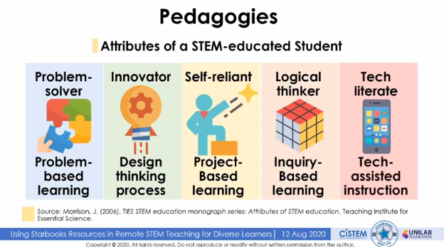 diverse learners in stem education